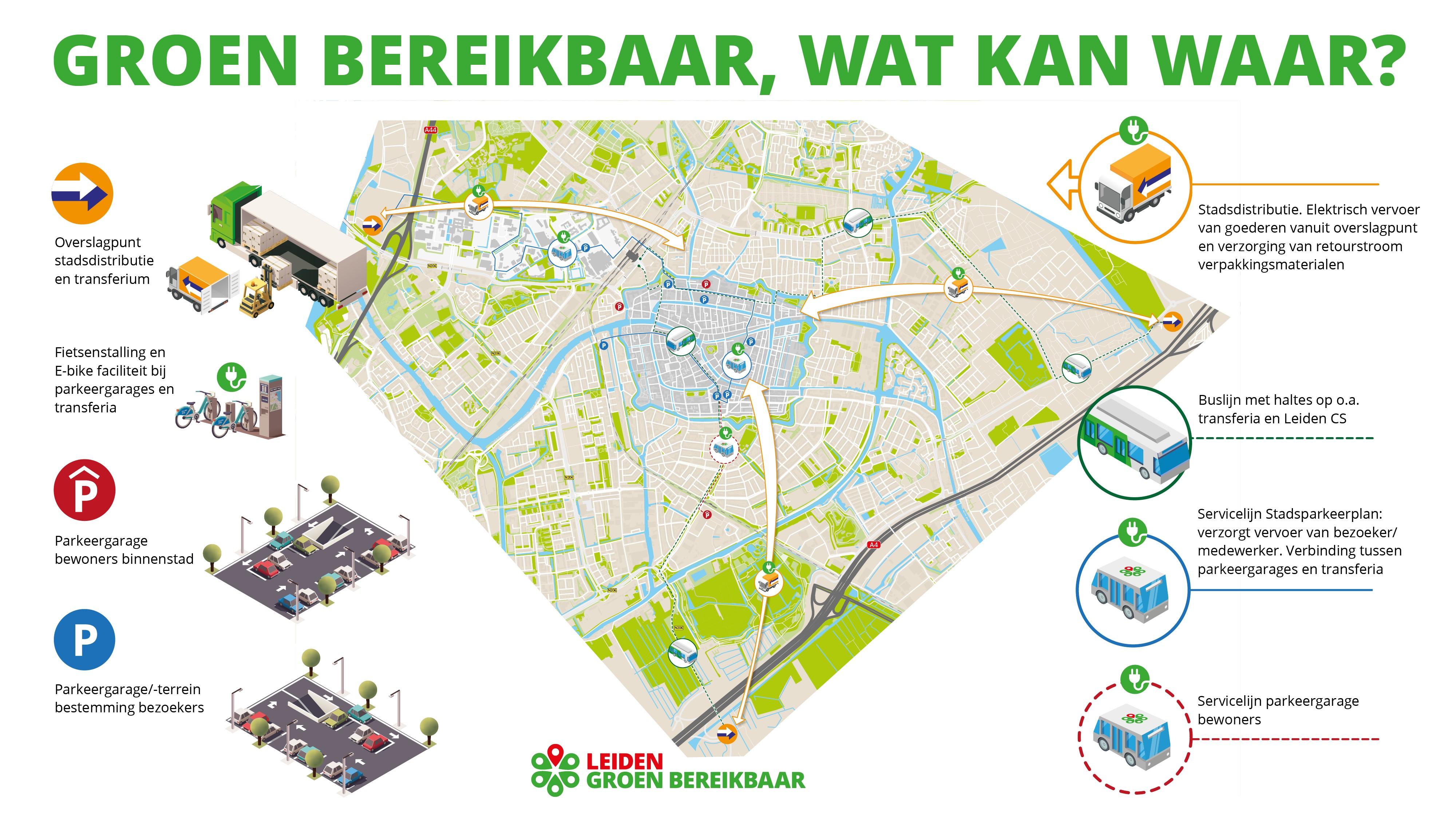 Ondernemers en inwoners maken zich ernstig zorgen over de bereikbaarheid van Leiden